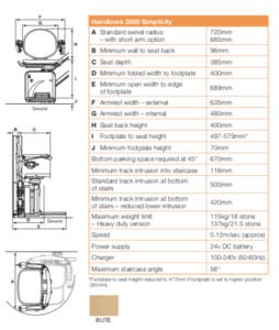 Handicare 2000 Simplicity Dimensions